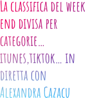La classifica del week end divisa per categorie… itunes,tiktok… in diretta con Alexandra Cazacu